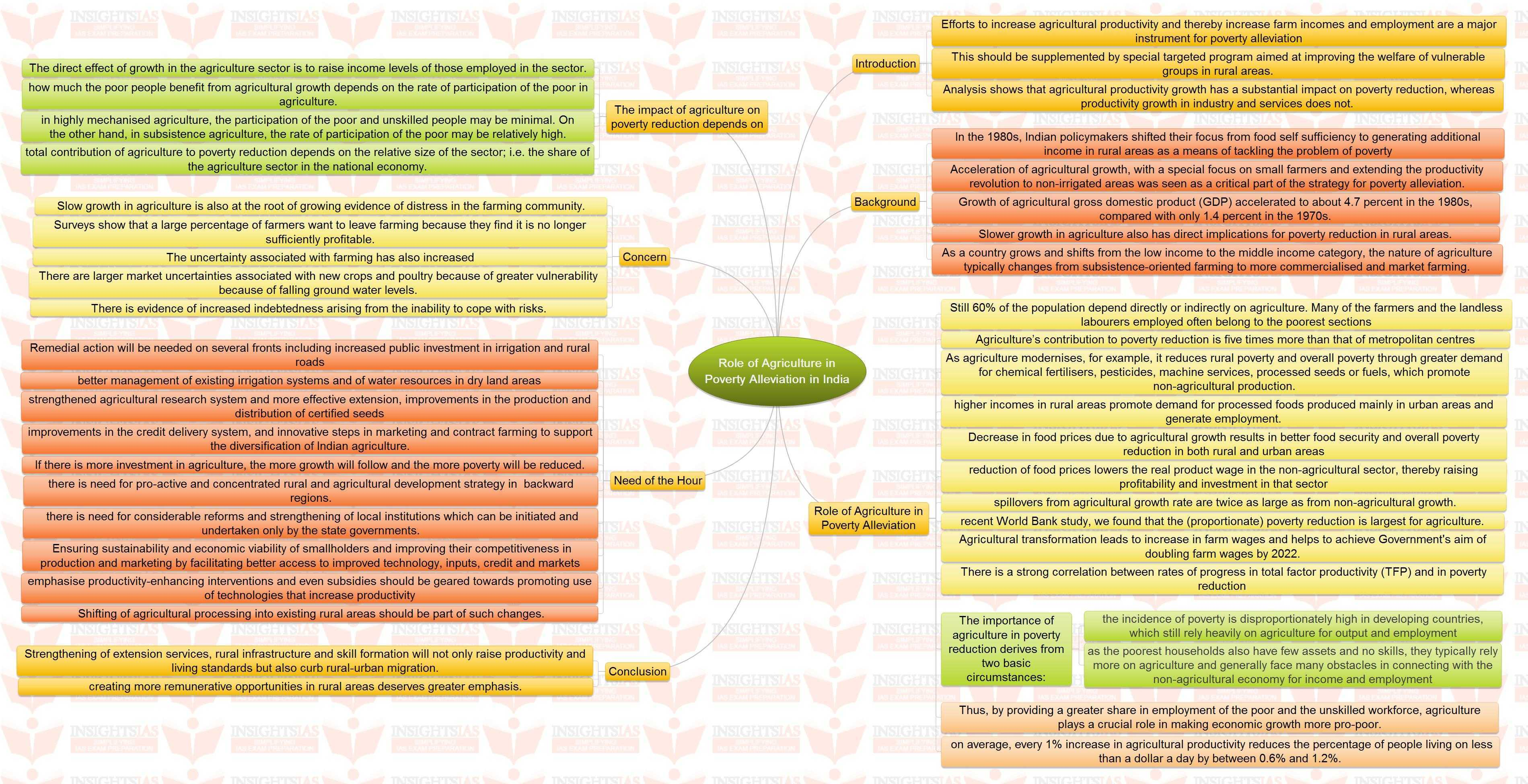 insights mindmaps ban on chinese goods in and role of  insights mindmaps ban on chinese goods in and role of agriculture in poverty alleviation in insights