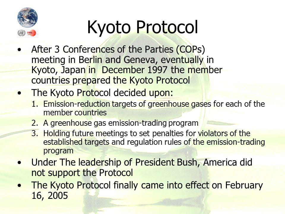 Kyoto+Protocol