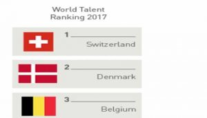 world talent ranking 2017